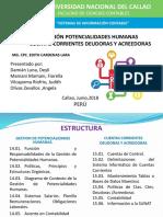 """""""Gestión potencialidades humanas""""-""""Cuentas corrientes deudoras y acreedoras"""".pptx"""