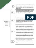 estructura nif.docx