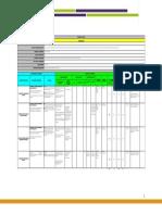 Programa de estudio de Software.
