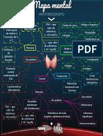 Mapa mental Hipotireoidismo