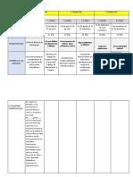 Situación significativa primaria 2019  y nombre de unidades  ok.docx