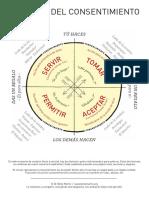RuedaConsentimiento1p.pdf