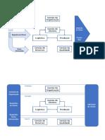 Apresentação diagrama processos