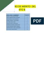 CUADRO DE MERITO  DEL 4TO B.docx