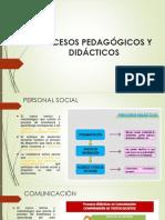 Procesos Pedagógicos y Didácticos