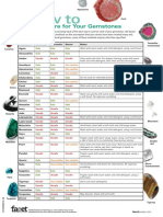 How to Care for Your Gemstones