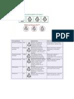 Tabla Plasticos Clasificación