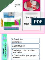 Clase 5_Tabla Periodica