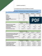Evidencia 6 Ejercicio Práctico Presupuestos Para La Empresa LPQ Maderas de Colombia
