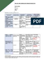 Esquema_Programación_Anual_CNEB.docx