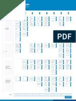 Plan Estudios Ciencia Politica Universidad El Bosque