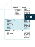 Diagrama Foda