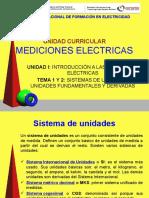 Sistema de Unidades Conversiones 2013