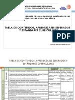 Tabla de Contenidos Matematicas Educ. Basica