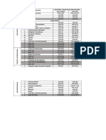 Matriz Exportación (Barriles de Roble).