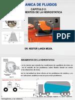 Fundamentos de La Hidrostatica. Manometro