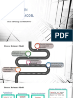 Supply-Chain Operations Reference Model