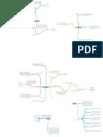 Modelo_OSI Mapa Mental
