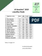 Anacleto Classif Primi12 Finale 2019