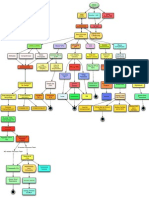 Uml Coa General PDF
