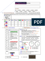 Davit Pivot Zone Introduction Worksheet Trade Evaluation .pdf