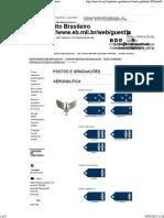 Patentes Da Aeronáutica