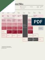 DIC 2018 Mallas 29 Ciencia Politica