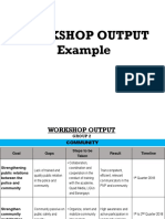 Workshop Output Example