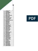 2019 Bermuda Day Half Marathon Derby Individual List