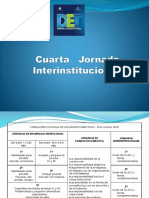 4ta jornada  Interinstitucional