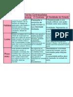 CP- Teorias Contratualistas