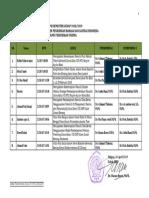Daftar Pembimbing Skripsi Pbsi Semester Genap Mei 2019