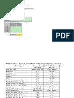Equation C-2b (HHV) Calculation Spreadsheet