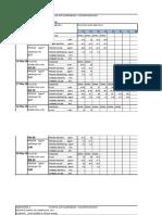 Formato de Operacion (Autoguardado)