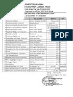 Jadwal Pasb Genap Ma Tp.2018-2019