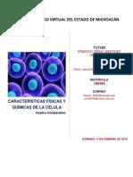 Tarea 2 Cuadro Comparativo Características Físicas y Químicas de La Célula