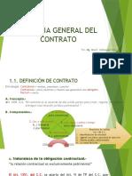 1. TEORÍA GENERAL DEL CONTRATO.pptx