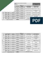 Cronograma Engenharia de Avaliações e Perícias CWB 2019-21