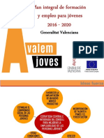 Presentació Programa Avalem Joves