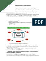 Entorno Externo de La Organización