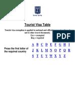 VisaRequirements Tourists