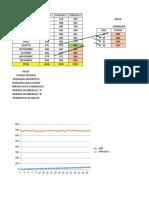 Pronostico Prueba Excel