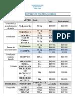 Actas y Reuniones de Junta Directiva (Autoguardado)