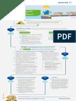 3.infografico_atrapamiento