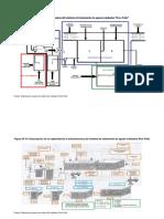 67832898 Diseno de Una Planta de Tratamiento de Agua Residual Industrial de Una Procesadora Avicola