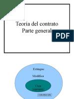 Contratos_esquemas