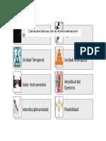 caracteristicas de la administracion.docx
