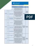 ANEXO4_PRESTACIONES_DE_PREVENCION_PRIMARIA_INCLUIDAS_EN_TARIFA_CERO.pdf