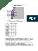 Analisis Grafico Del TMEF 2014 MSOP