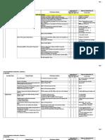Picpa Scorecard Version 2 Vis-A-Vis Capa m Model and Awards Criteria